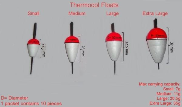 floatss