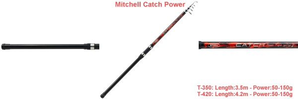 Mitchell Catch Power