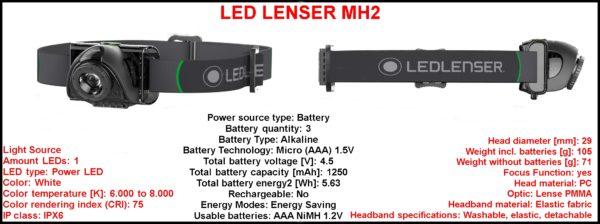 LED LENSER MH-2