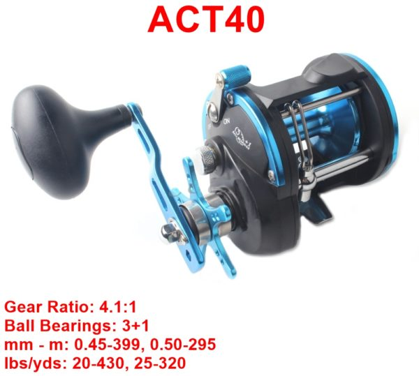 ACT40