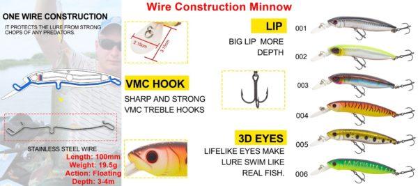 Wire Construction Minnow